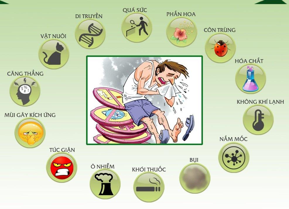 Hen phế quản là bệnh gì?